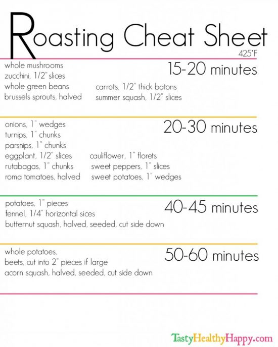 Roasting Vegetable Sheet