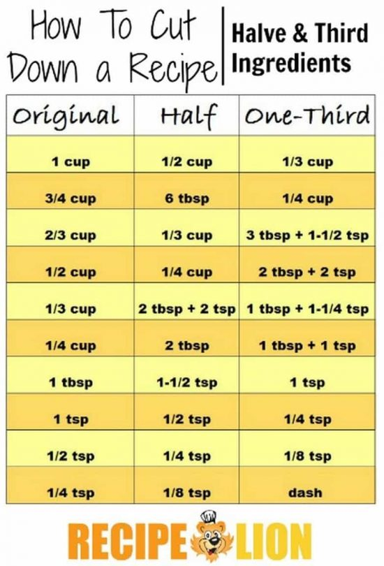Making Half or a Third of a Recipe