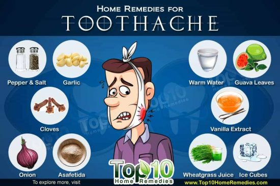 Home Remedies For Toothache That Work Fast