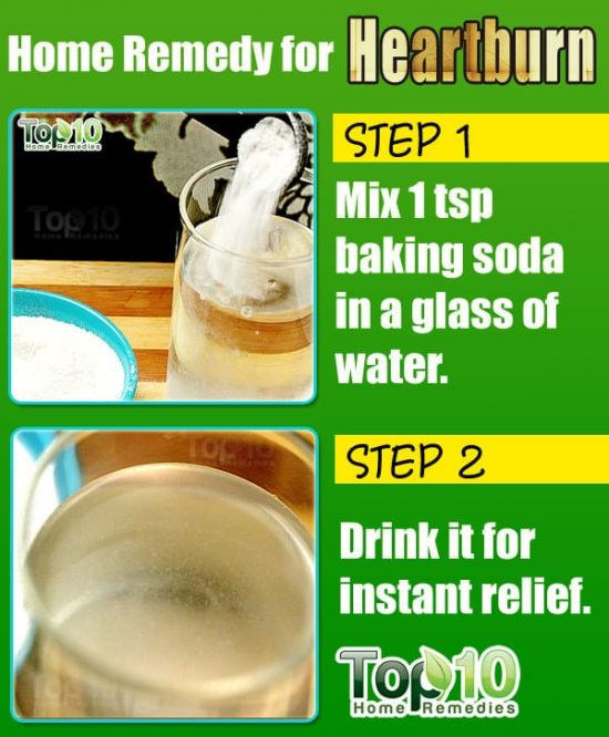 Baking Soda Instant Heartburn Relief
