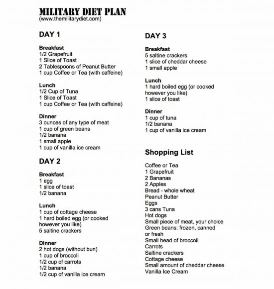 Military Diet 3 Day Plan
