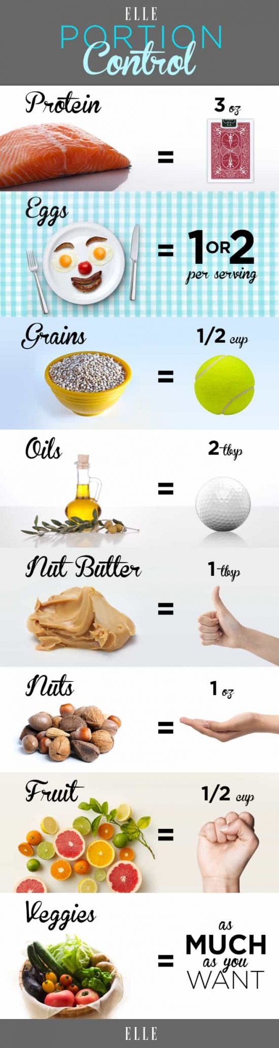 Portion Control Infographic