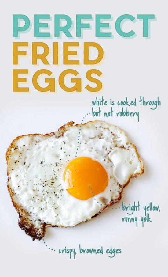 How to cook perfect Fried Eggs