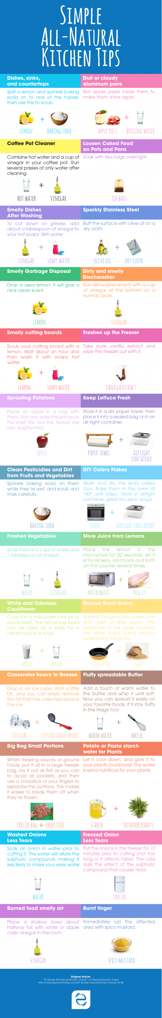 green kitchen cleaning recipes 1