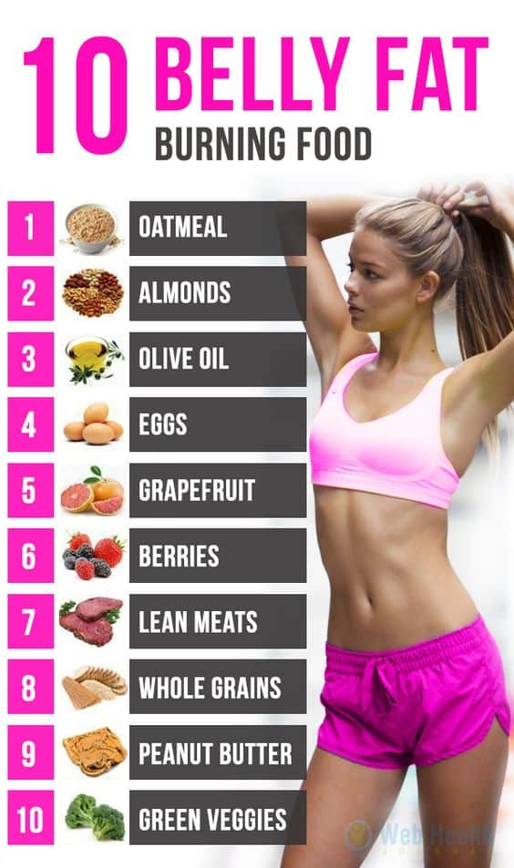 Belly Fat Burning Tips That Work  The Whoot-6997
