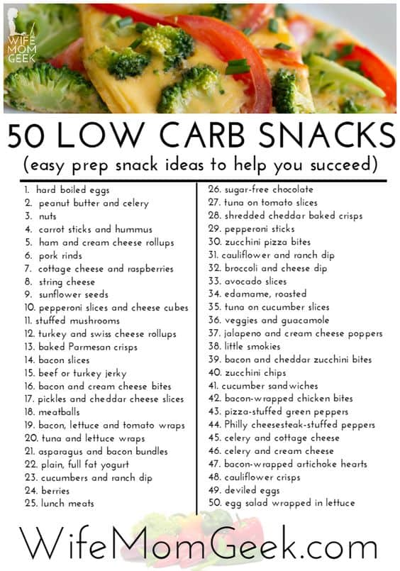 50 Low Carb Snacks