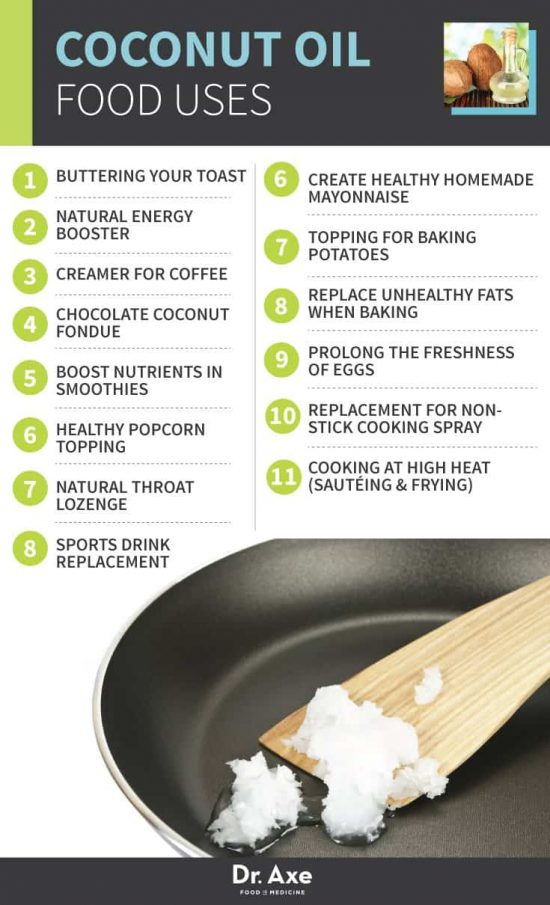 Coconut Oil Food Uses