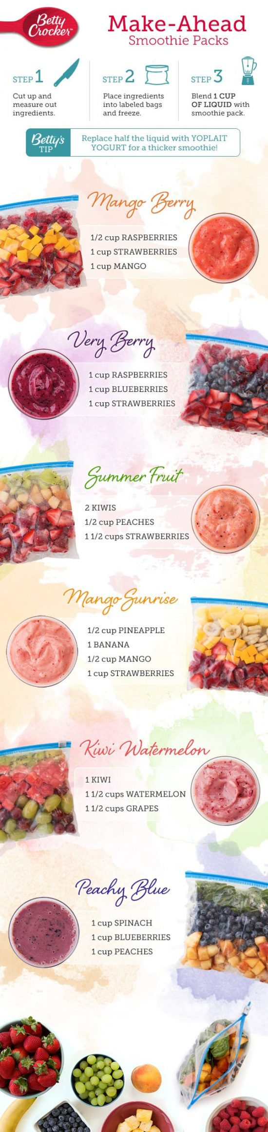6 Make Ahead Smoothie Packs