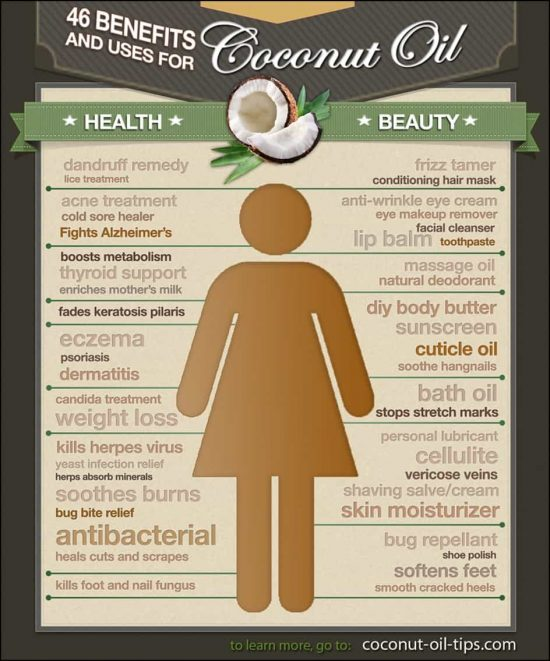 46 Benefits and Uses For Coconut Oil