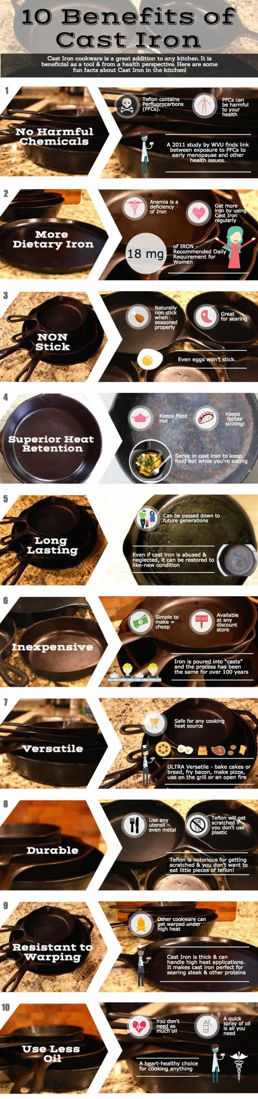 10-benefits-of-cast-iron-cookware