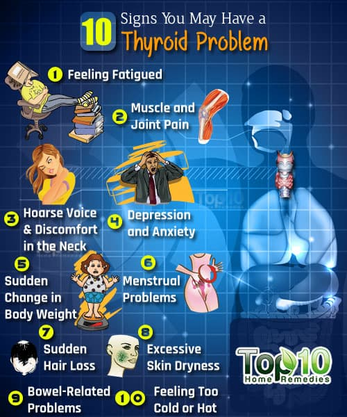 10-signs-you-may-have-a-thyroid-problem