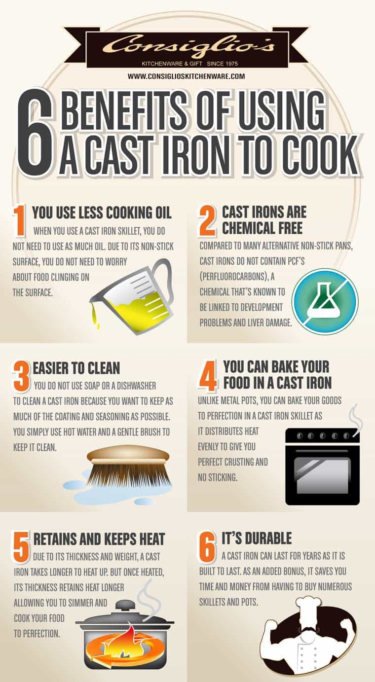 6-benefits-of-using-cast-iron-to-cook