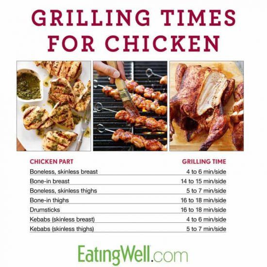 grilling-chicken-infographic