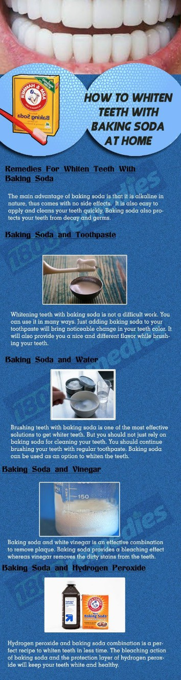 Natural Teeth Whitening That Works