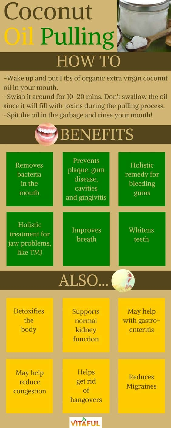 How To Do Coconut Oil Pulling For Teeth