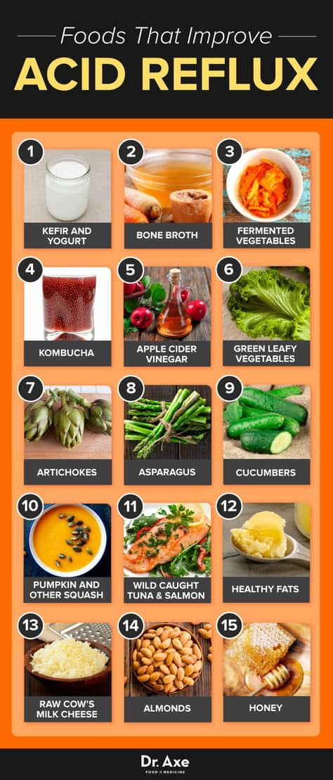 Foods That Improve Acid Reflux