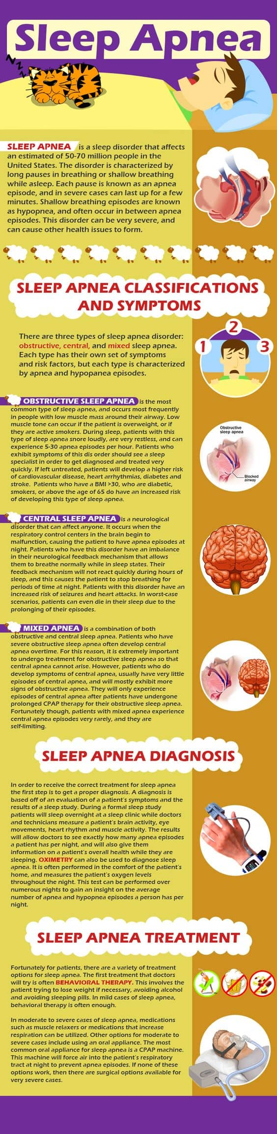 Sleep Apnea Symptoms