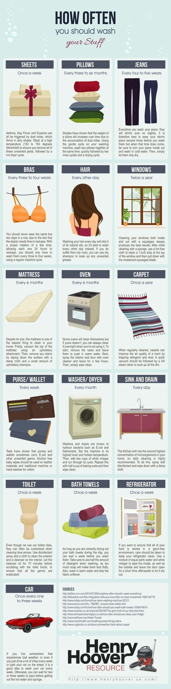 How Often To Clean Everything