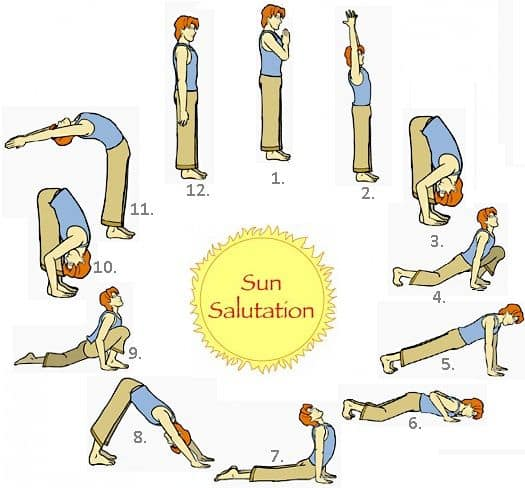 Yoga Poses for Stomach Bloating