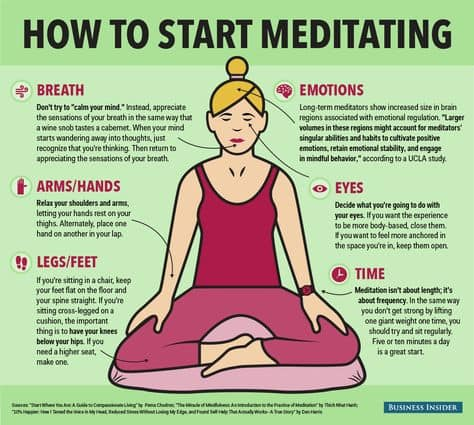 Meditation Beginners Youtube