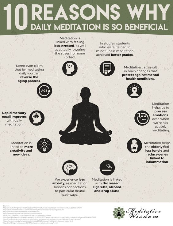 Meditation Benefits