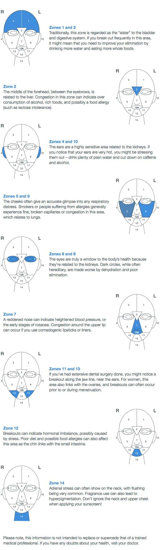 Chinese Face Mapping Skin ysis Chart Video Instructions on