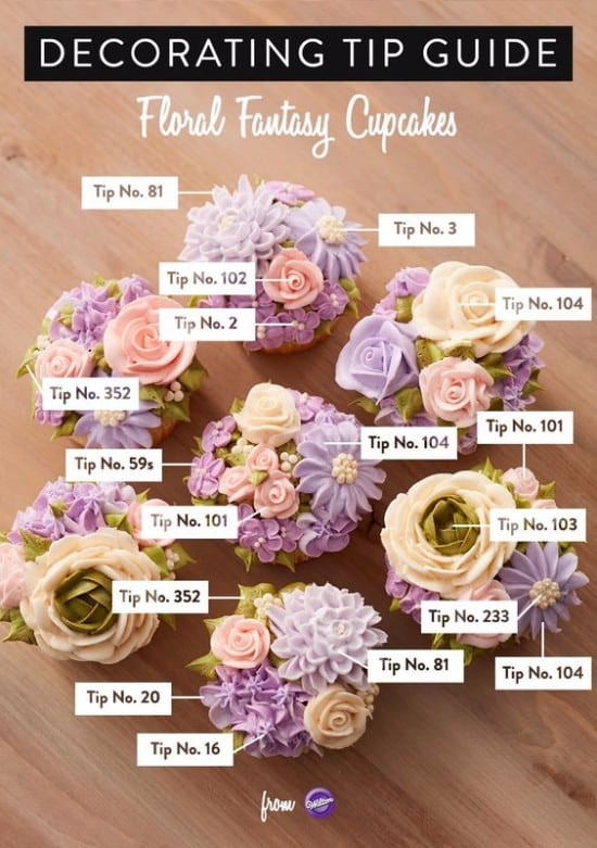 Different Cake Decorating Tips