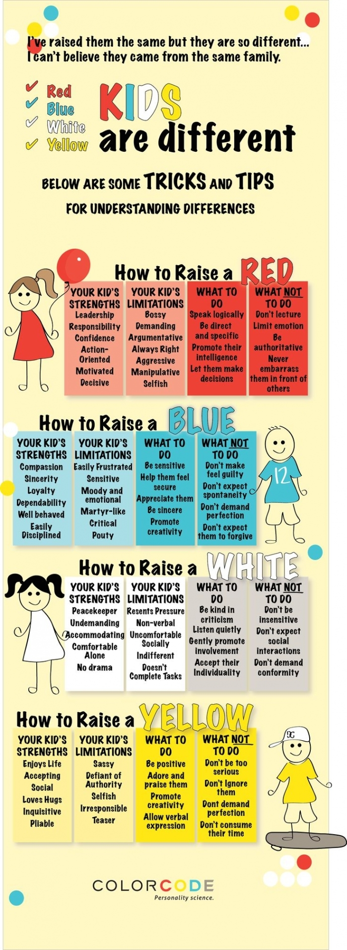 Kids And Color via Color Code