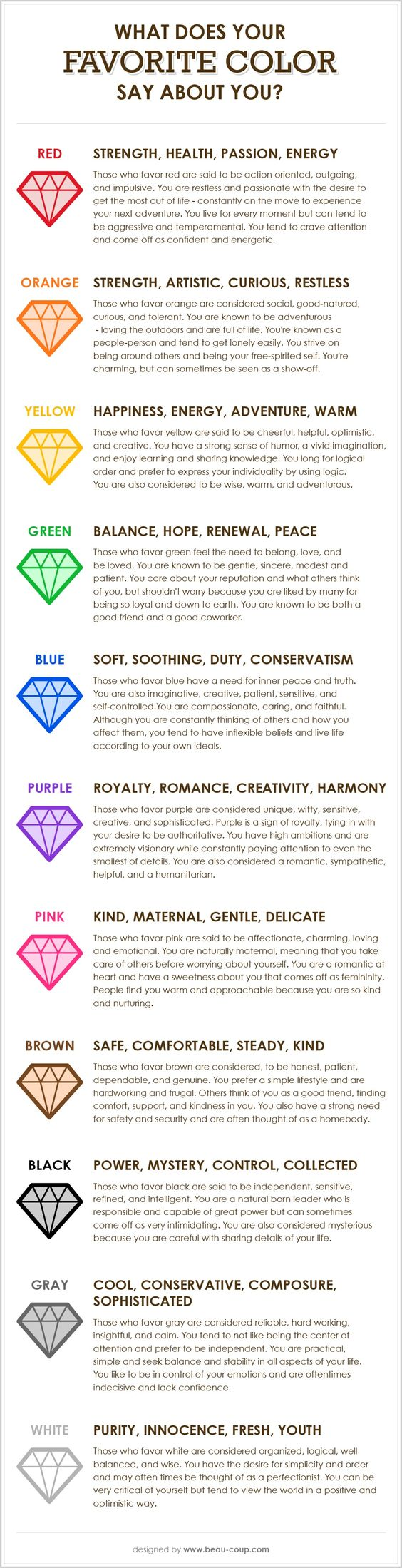 What Your Favorite Color Says About Personality