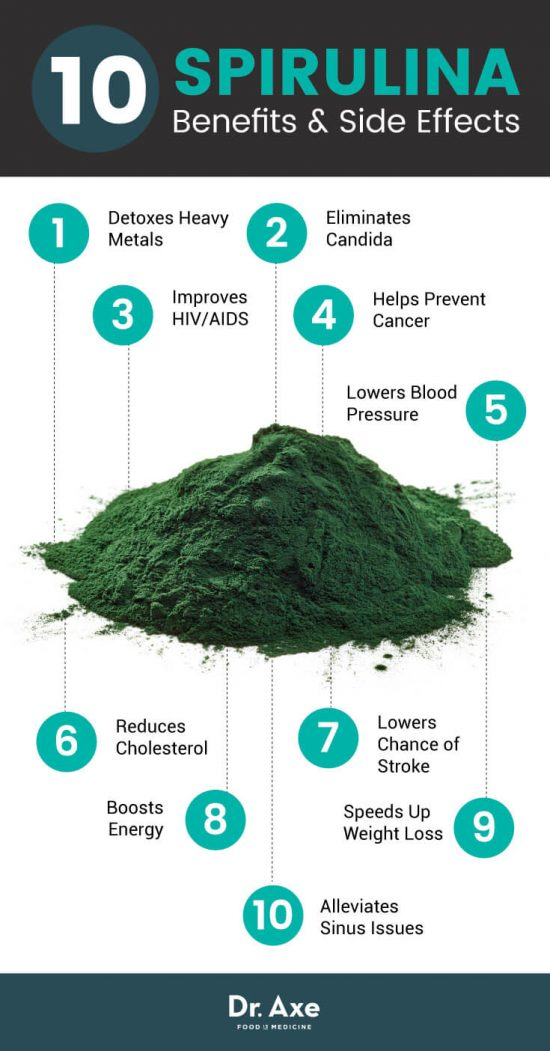 Spirulina Health Benefits & Side Effects Watch The Video