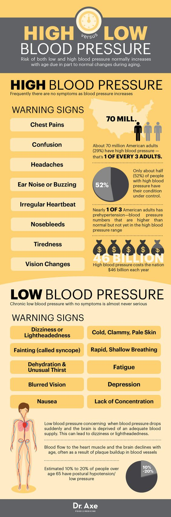 Blood pressure and cholesterol tablets side effects video content continues below nvjuhfo Image collections