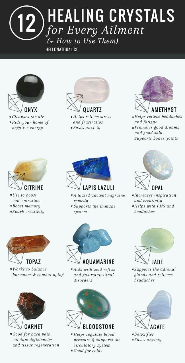 healing crystals and meanings