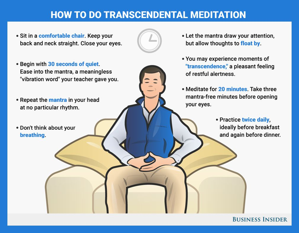 Learn transcendental meditation on your own