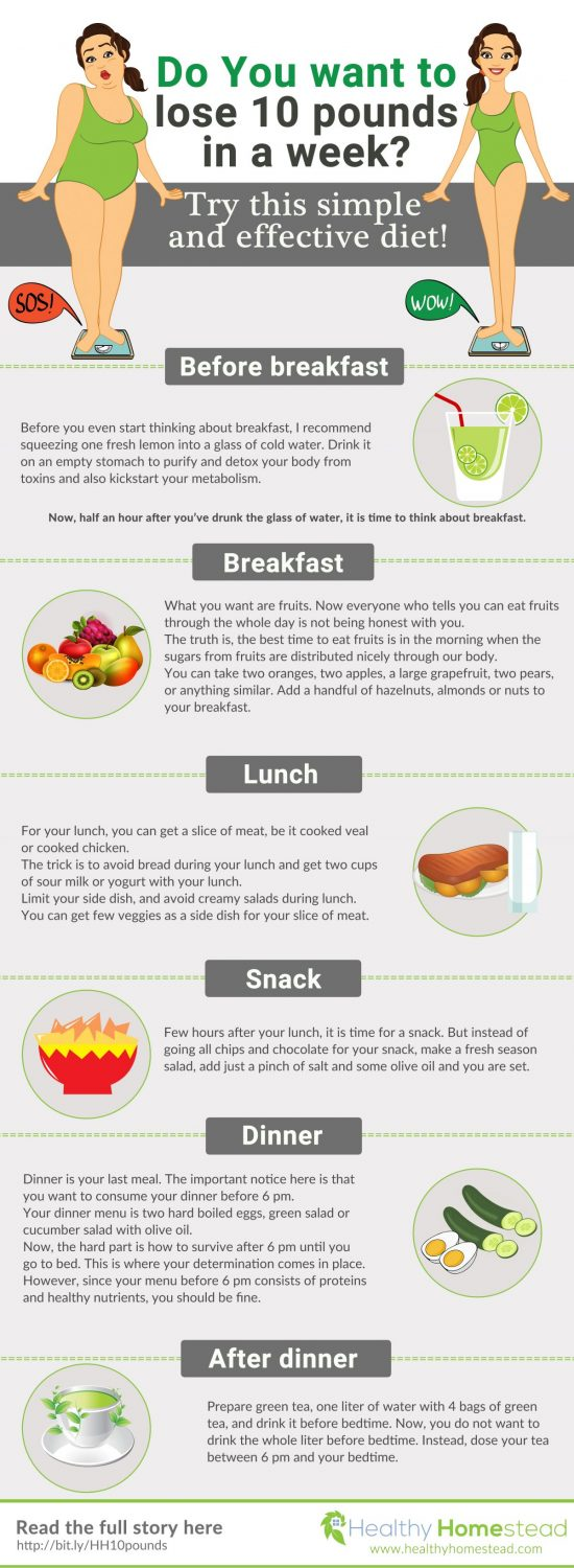 military diet. lose 10 pounds in 5 days