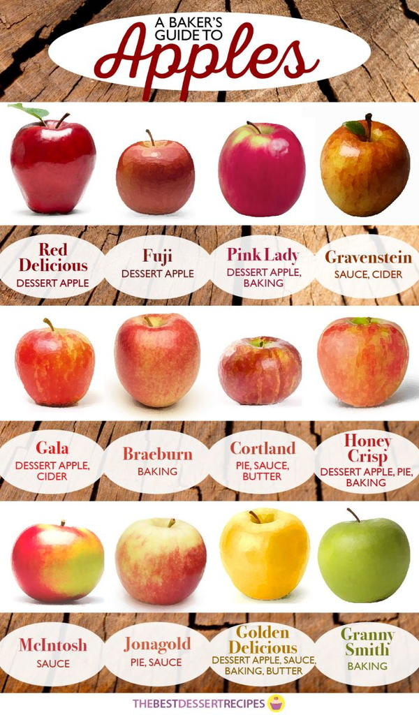 apple cooking guide for baking