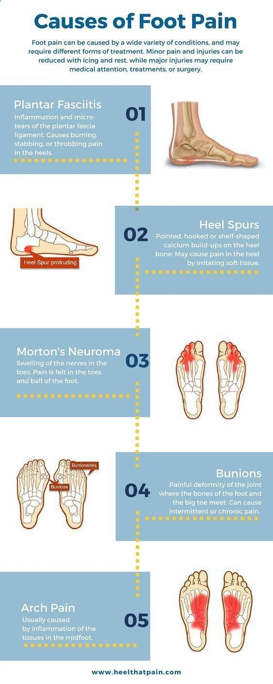 Foot Pain Exercises And Common Causes
