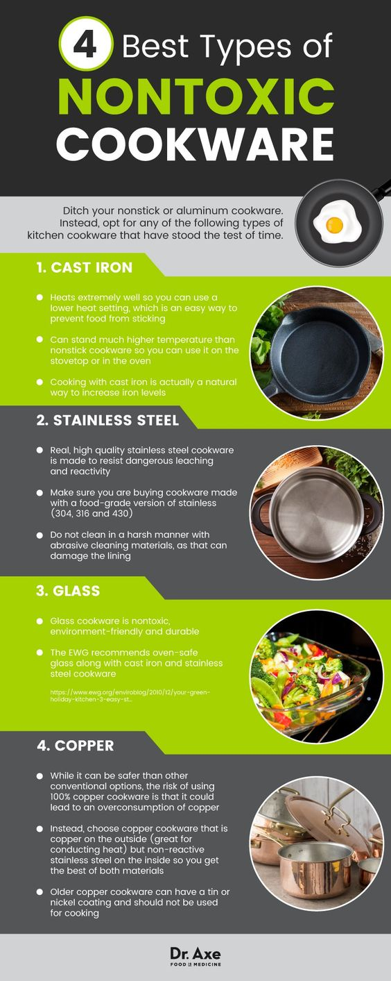 Non Toxic Cookware And The Cookware To Avoid {Video}