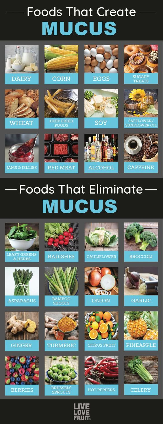 foods that cause mucus