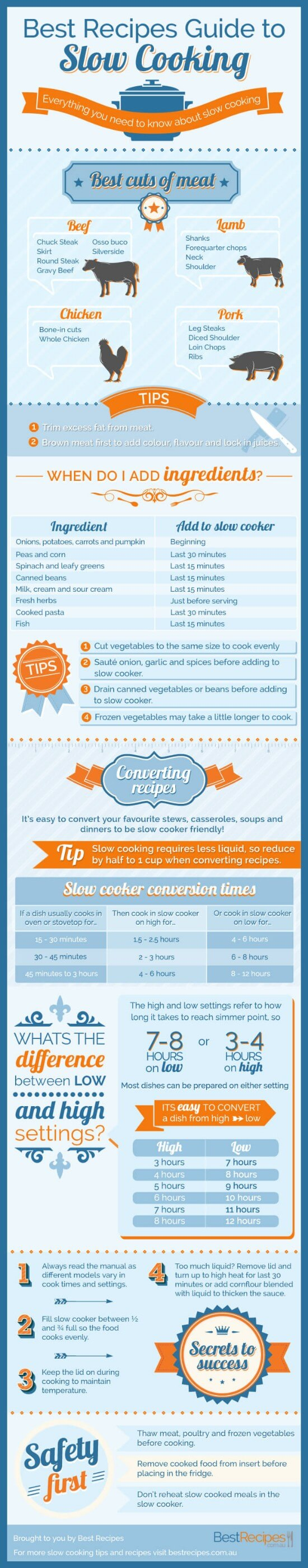 slow cooking guidelines
