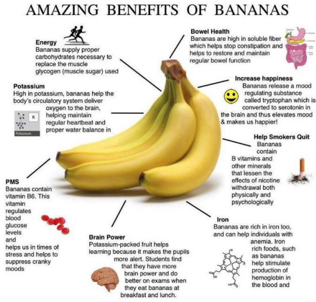 banana peel uses and benefits