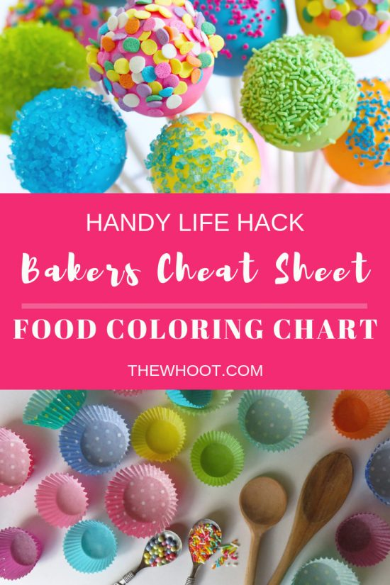Food Coloring Mixing Chart For Bakers | The WHOot